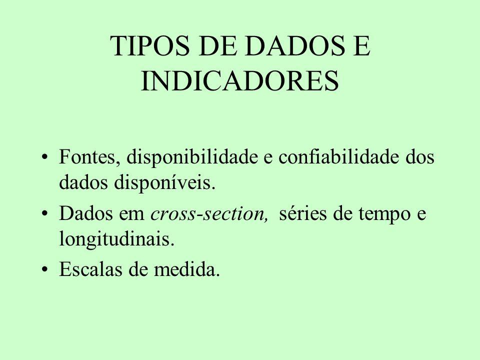 Exemplo: Histograma - Escolaridade FONTE: PNAD, MULHERES ENTRE 25-55 ANOS, RESIDENTES DA REGIÃO METROPOLITANA DE PORTO ALEGRE/RS