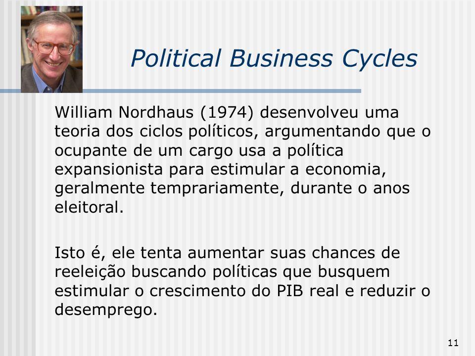 11 Political Business Cycles William Nordhaus (1974) desenvolveu uma teoria dos ciclos políticos, argumentando que o ocupante de um cargo usa a políti