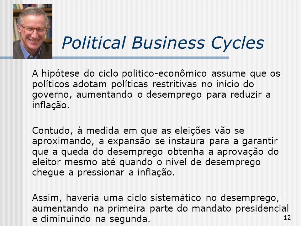 12 Political Business Cycles A hipótese do ciclo politico-econômico assume que os políticos adotam políticas restritivas no início do governo, aumenta