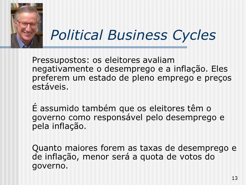 13 Political Business Cycles Pressupostos: os eleitores avaliam negativamente o desemprego e a inflação. Eles preferem um estado de pleno emprego e pr