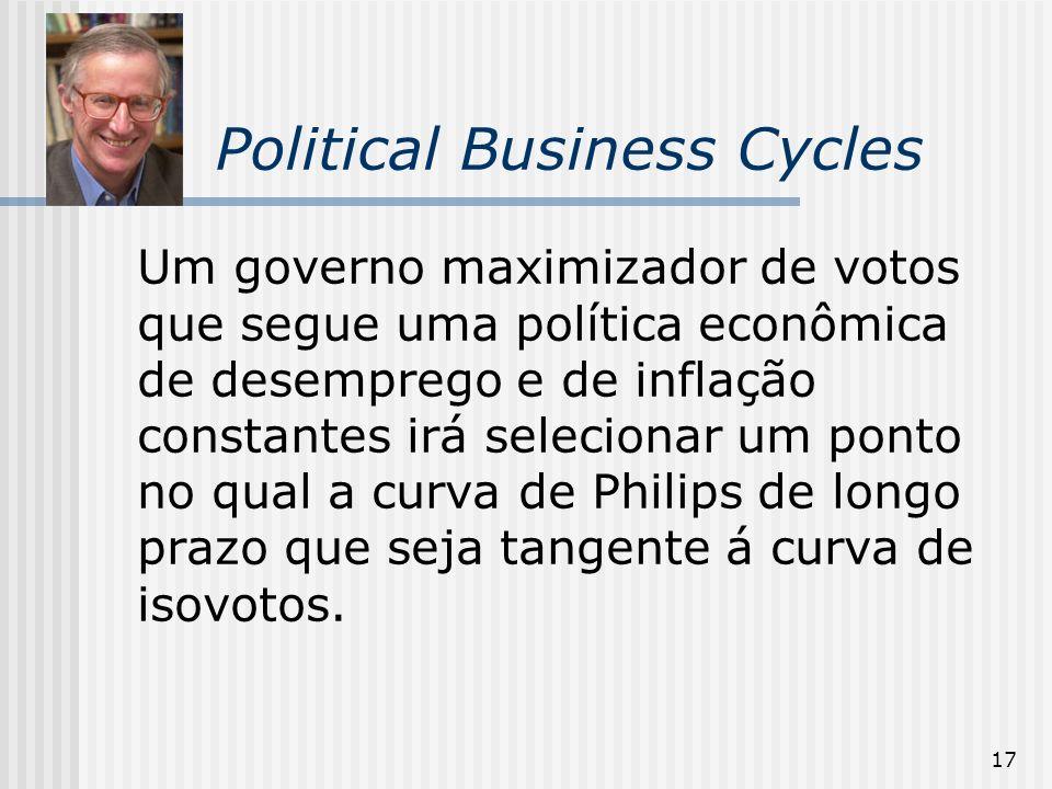 17 Political Business Cycles Um governo maximizador de votos que segue uma política econômica de desemprego e de inflação constantes irá selecionar um
