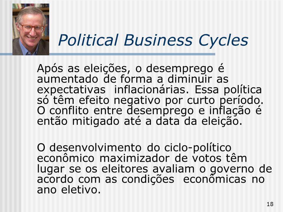 18 Political Business Cycles Após as eleições, o desemprego é aumentado de forma a diminuir as expectativas inflacionárias. Essa política só têm efeit