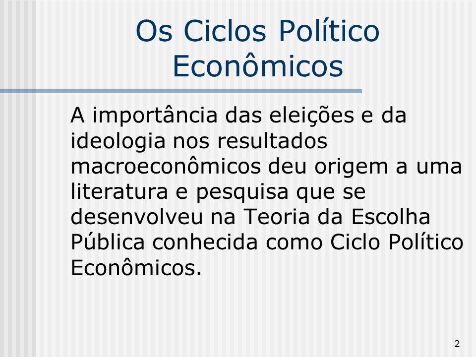 2 Os Ciclos Político Econômicos A importância das eleições e da ideologia nos resultados macroeconômicos deu origem a uma literatura e pesquisa que se