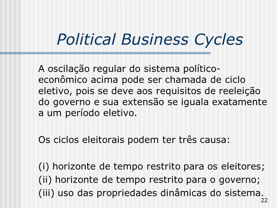 22 Political Business Cycles A oscilação regular do sistema político- econômico acima pode ser chamada de ciclo eletivo, pois se deve aos requisitos d