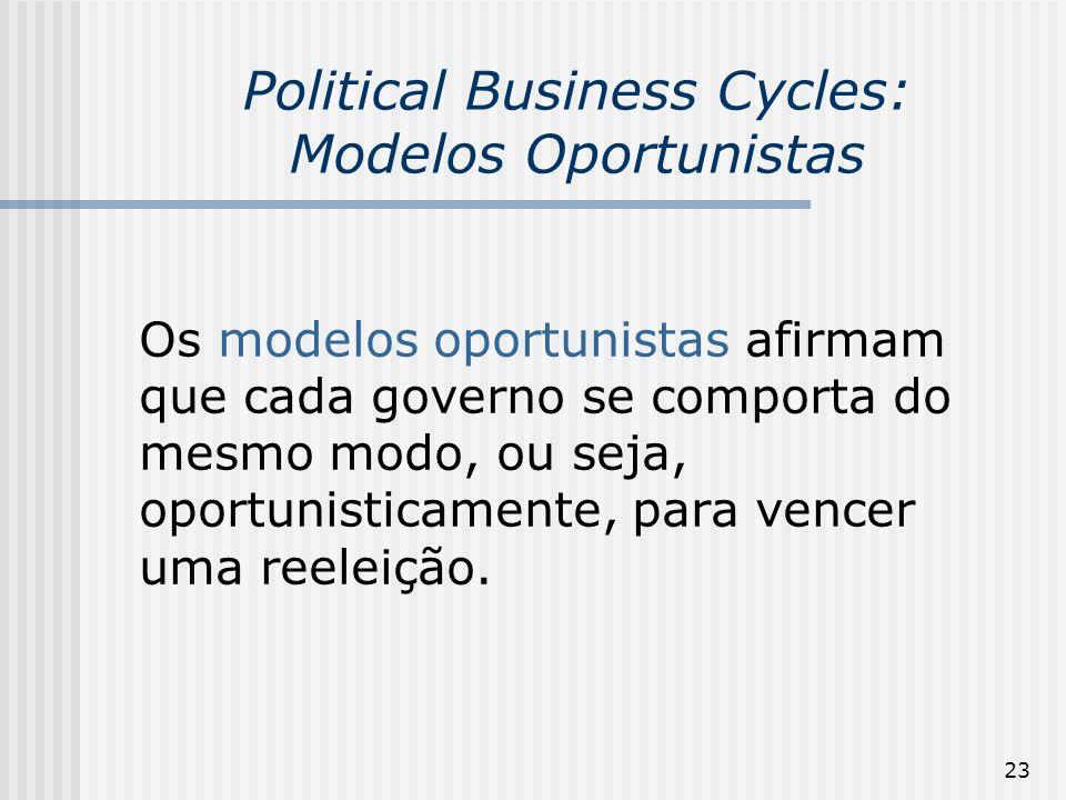 23 Political Business Cycles: Modelos Oportunistas Os modelos oportunistas afirmam que cada governo se comporta do mesmo modo, ou seja, oportunisticam