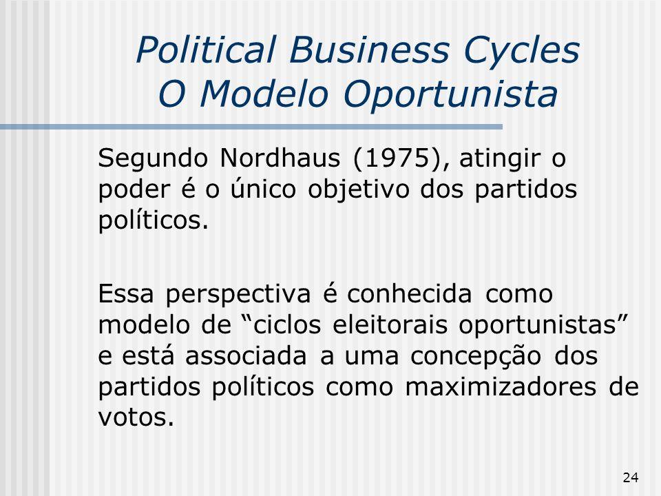 24 Political Business Cycles O Modelo Oportunista Segundo Nordhaus (1975), atingir o poder é o único objetivo dos partidos políticos. Essa perspectiva