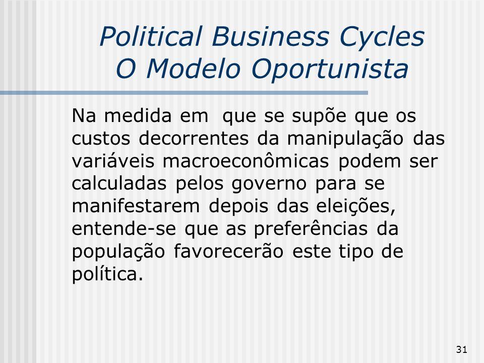 31 Political Business Cycles O Modelo Oportunista Na medida em que se supõe que os custos decorrentes da manipulação das variáveis macroeconômicas pod