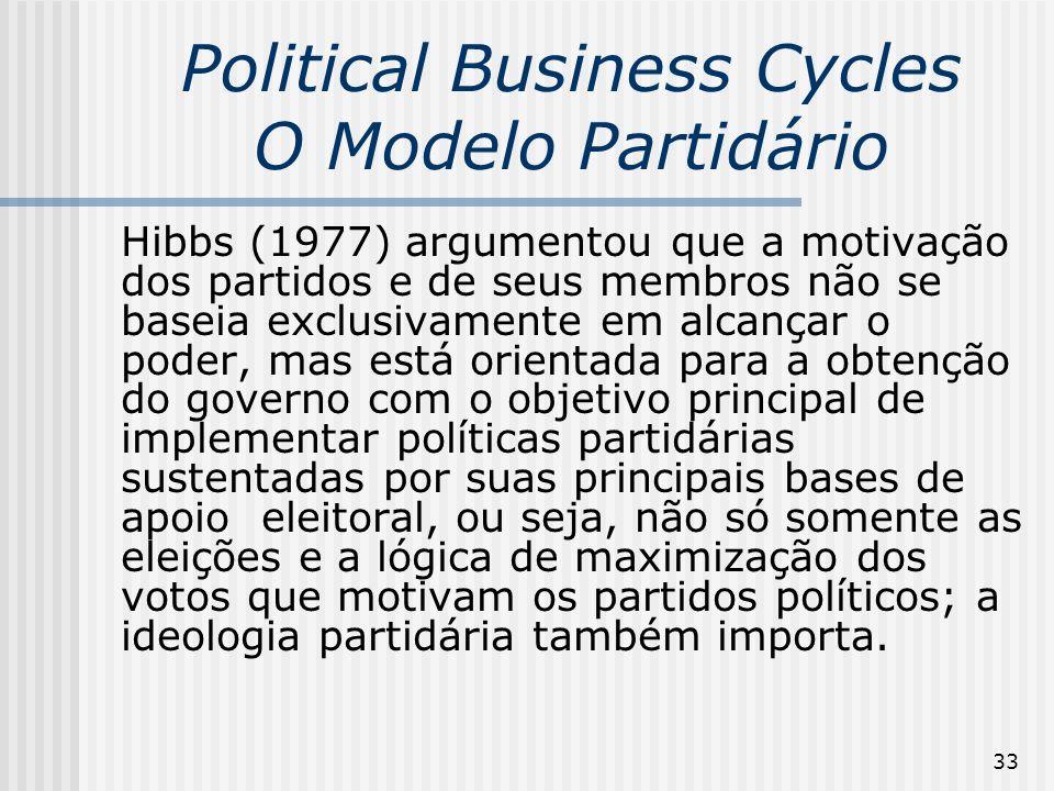 33 Political Business Cycles O Modelo Partidário Hibbs (1977) argumentou que a motivação dos partidos e de seus membros não se baseia exclusivamente e