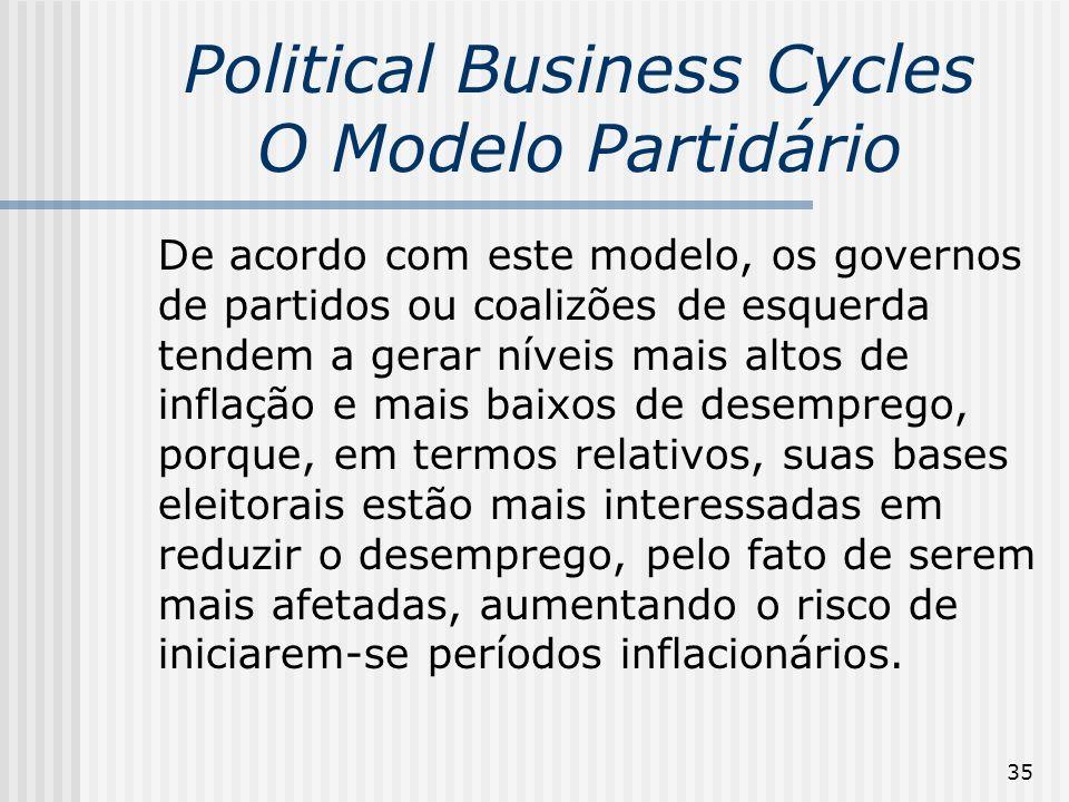 35 Political Business Cycles O Modelo Partidário De acordo com este modelo, os governos de partidos ou coalizões de esquerda tendem a gerar níveis mai