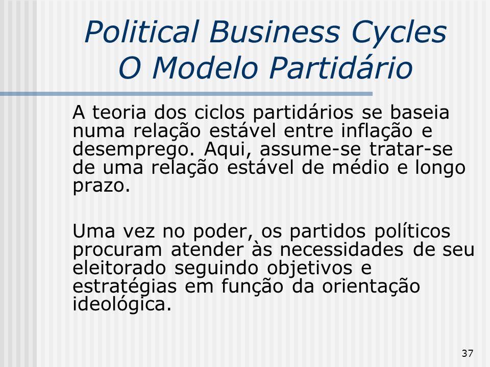 37 Political Business Cycles O Modelo Partidário A teoria dos ciclos partidários se baseia numa relação estável entre inflação e desemprego. Aqui, ass