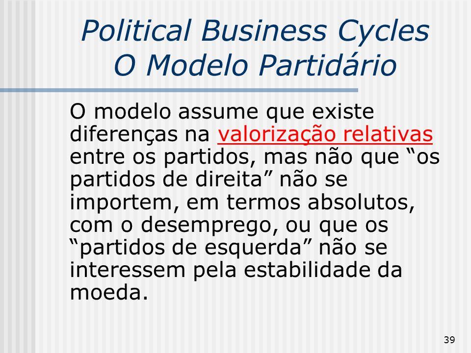 39 Political Business Cycles O Modelo Partidário O modelo assume que existe diferenças na valorização relativas entre os partidos, mas não que os part