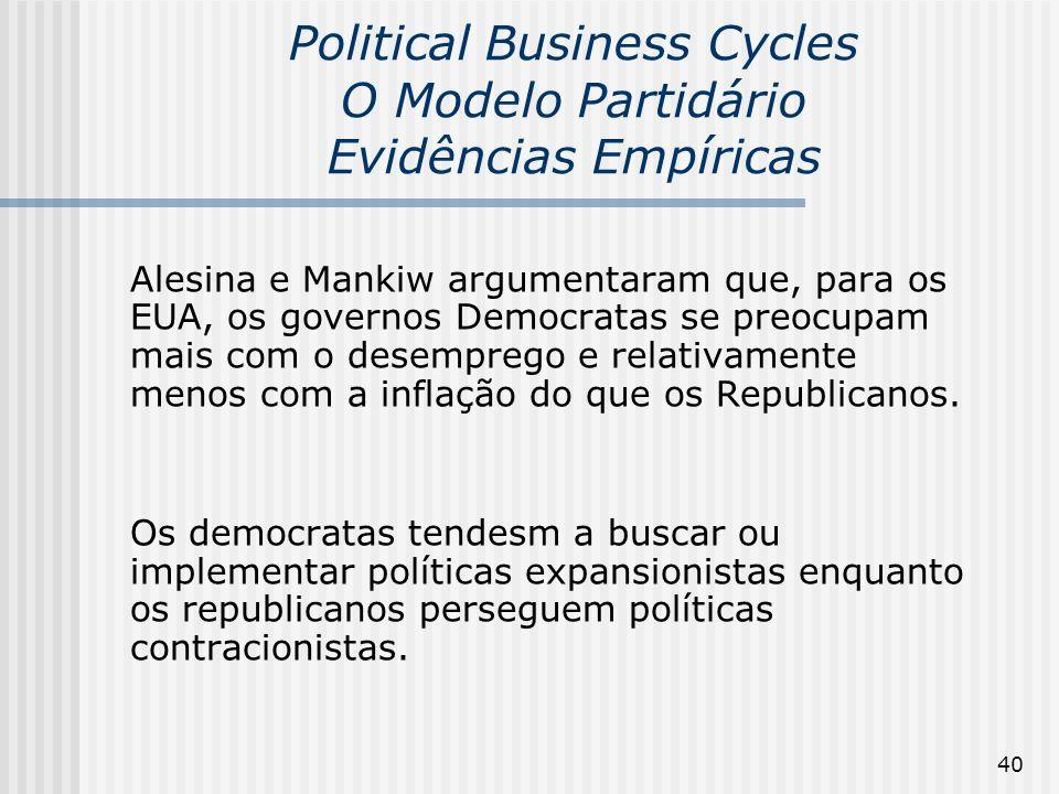 40 Alesina e Mankiw argumentaram que, para os EUA, os governos Democratas se preocupam mais com o desemprego e relativamente menos com a inflação do q