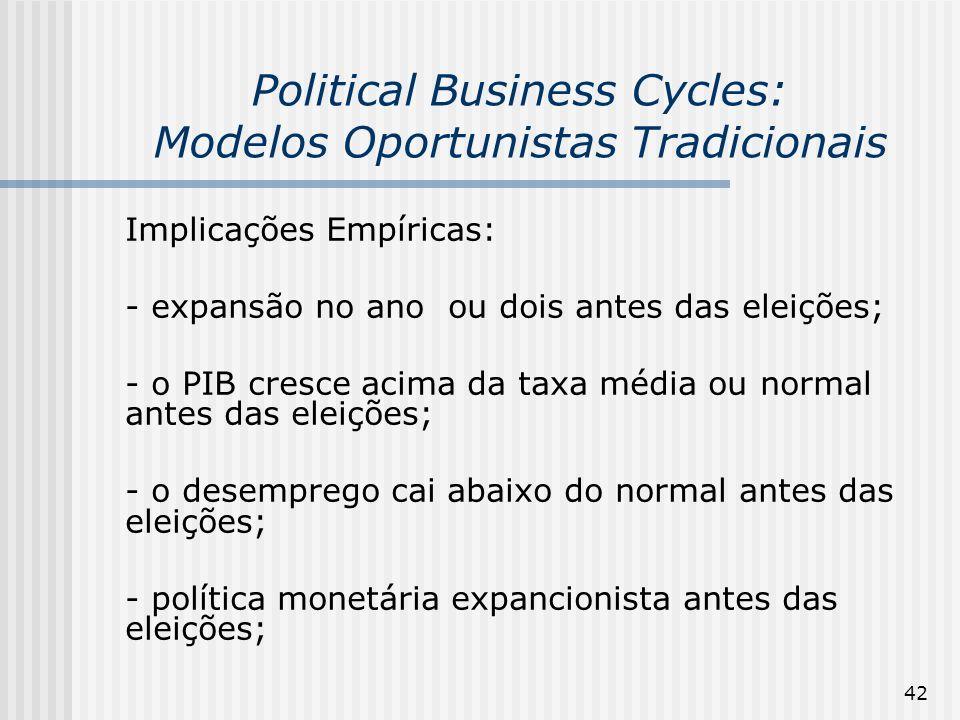 42 Political Business Cycles: Modelos Oportunistas Tradicionais Implicações Empíricas: - expansão no ano ou dois antes das eleições; - o PIB cresce ac