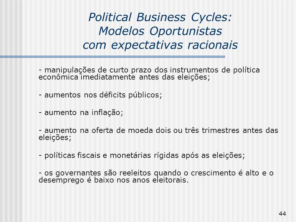44 Political Business Cycles: Modelos Oportunistas com expectativas racionais - manipulações de curto prazo dos instrumentos de política econômica ime