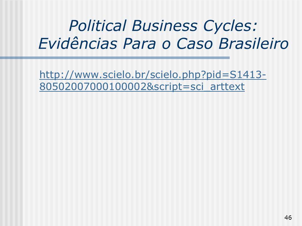 46 Political Business Cycles: Evidências Para o Caso Brasileiro http://www.scielo.br/scielo.php?pid=S1413- 80502007000100002&script=sci_arttext