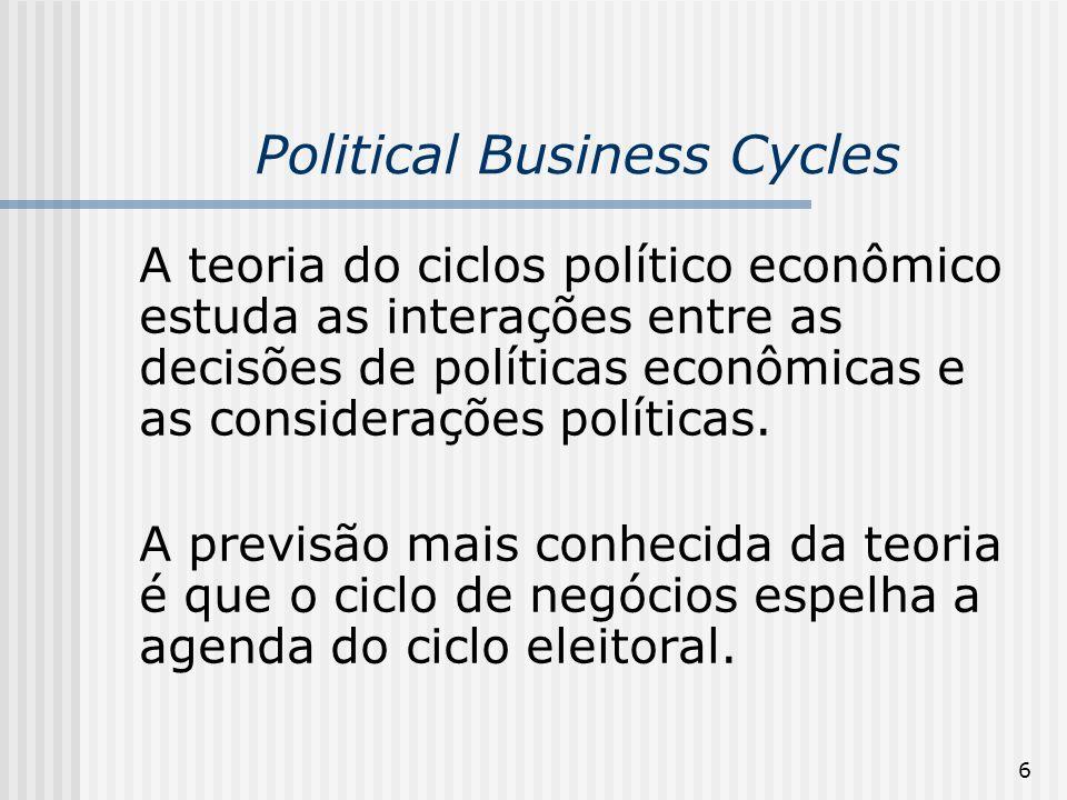6 Political Business Cycles A teoria do ciclos político econômico estuda as interações entre as decisões de políticas econômicas e as considerações po