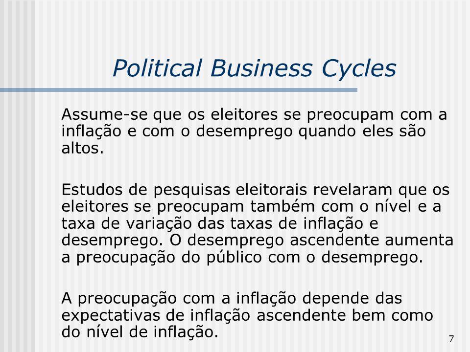 7 Political Business Cycles Assume-se que os eleitores se preocupam com a inflação e com o desemprego quando eles são altos. Estudos de pesquisas elei