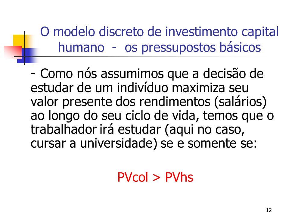 12 O modelo discreto de investimento capital humano - os pressupostos básicos - Como nós assumimos que a decisão de estudar de um indivíduo maximiza s