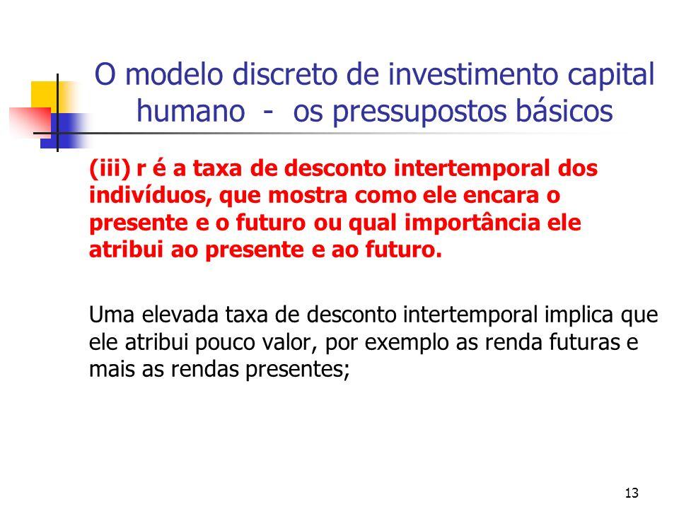 13 O modelo discreto de investimento capital humano - os pressupostos básicos (iii) r é a taxa de desconto intertemporal dos indivíduos, que mostra co