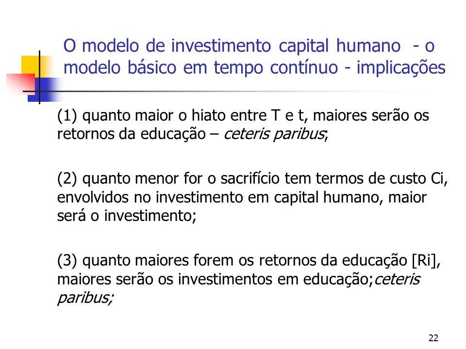 22 O modelo de investimento capital humano - o modelo básico em tempo contínuo - implicações (1) quanto maior o hiato entre T e t, maiores serão os re