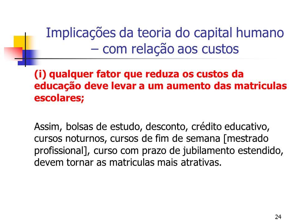 24 Implicações da teoria do capital humano – com relação aos custos (i) qualquer fator que reduza os custos da educação deve levar a um aumento das ma