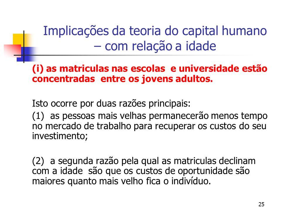 25 Implicações da teoria do capital humano – com relação a idade (i) as matriculas nas escolas e universidade estão concentradas entre os jovens adult