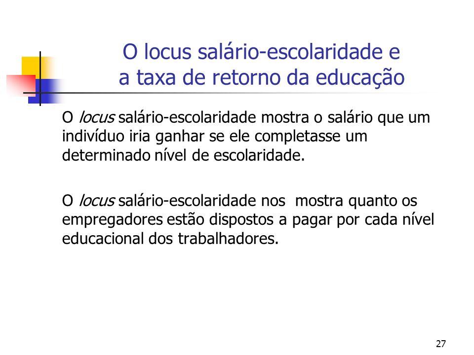 27 O locus salário-escolaridade e a taxa de retorno da educação O locus salário-escolaridade mostra o salário que um indivíduo iria ganhar se ele comp