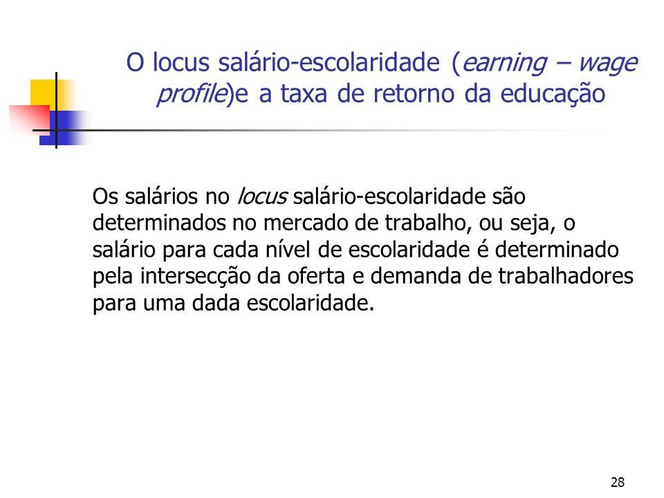 28 O locus salário-escolaridade (earning – wage profile)e a taxa de retorno da educação Os salários no locus salário-escolaridade são determinados no