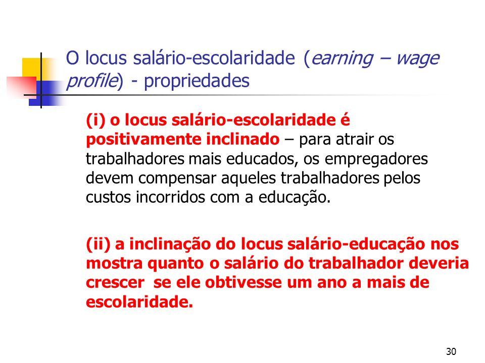 30 O locus salário-escolaridade (earning – wage profile) - propriedades (i) o locus salário-escolaridade é positivamente inclinado – para atrair os tr