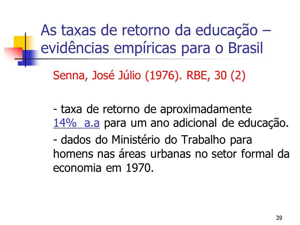 39 As taxas de retorno da educação – evidências empíricas para o Brasil Senna, José Júlio (1976). RBE, 30 (2) - taxa de retorno de aproximadamente 14%