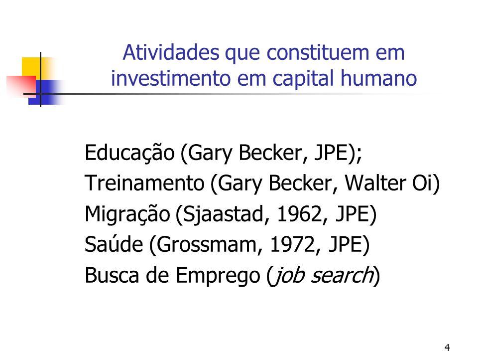 4 Atividades que constituem em investimento em capital humano Educação (Gary Becker, JPE); Treinamento (Gary Becker, Walter Oi) Migração (Sjaastad, 19
