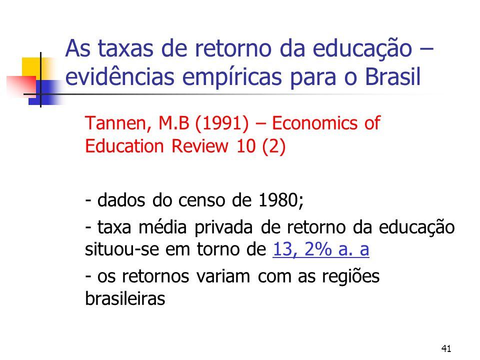 41 As taxas de retorno da educação – evidências empíricas para o Brasil Tannen, M.B (1991) – Economics of Education Review 10 (2) - dados do censo de