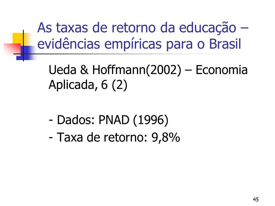 45 As taxas de retorno da educação – evidências empíricas para o Brasil Ueda & Hoffmann(2002) – Economia Aplicada, 6 (2) - Dados: PNAD (1996) - Taxa d