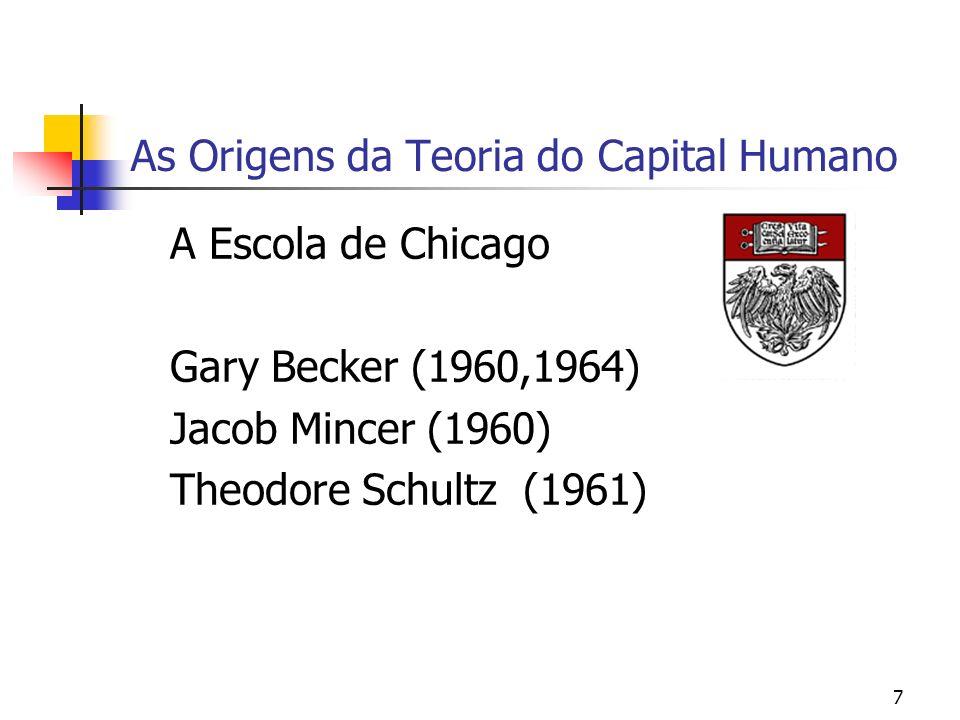 48 Capital Humano e a facilidade da adoção de novas tecnologias - Nelson & Phelps (1966), ERA - Finnis Welch (1970), JPE - Barro & Sala-i-Martin (1994) - Paul Romer (1990)