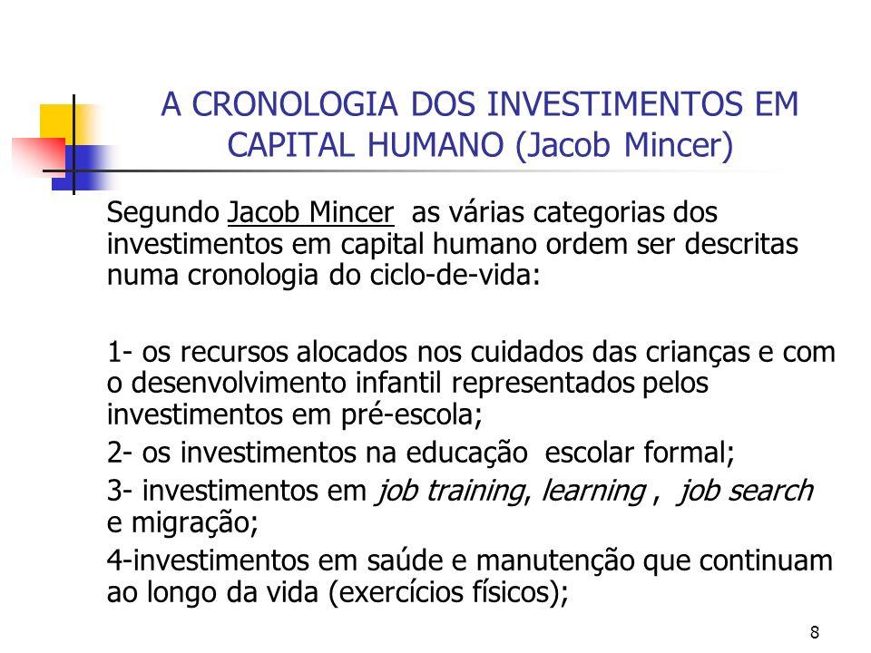 8 A CRONOLOGIA DOS INVESTIMENTOS EM CAPITAL HUMANO (Jacob Mincer) Segundo Jacob Mincer as várias categorias dos investimentos em capital humano ordem