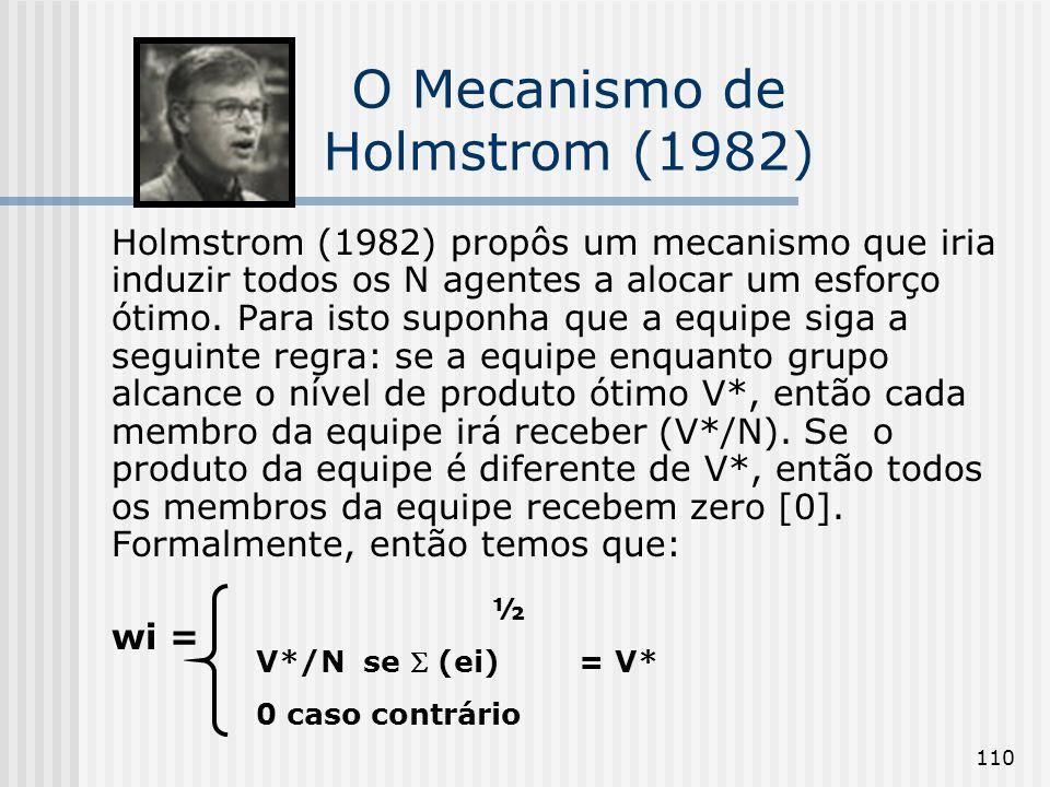 110 O Mecanismo de Holmstrom (1982) Holmstrom (1982) propôs um mecanismo que iria induzir todos os N agentes a alocar um esforço ótimo. Para isto supo