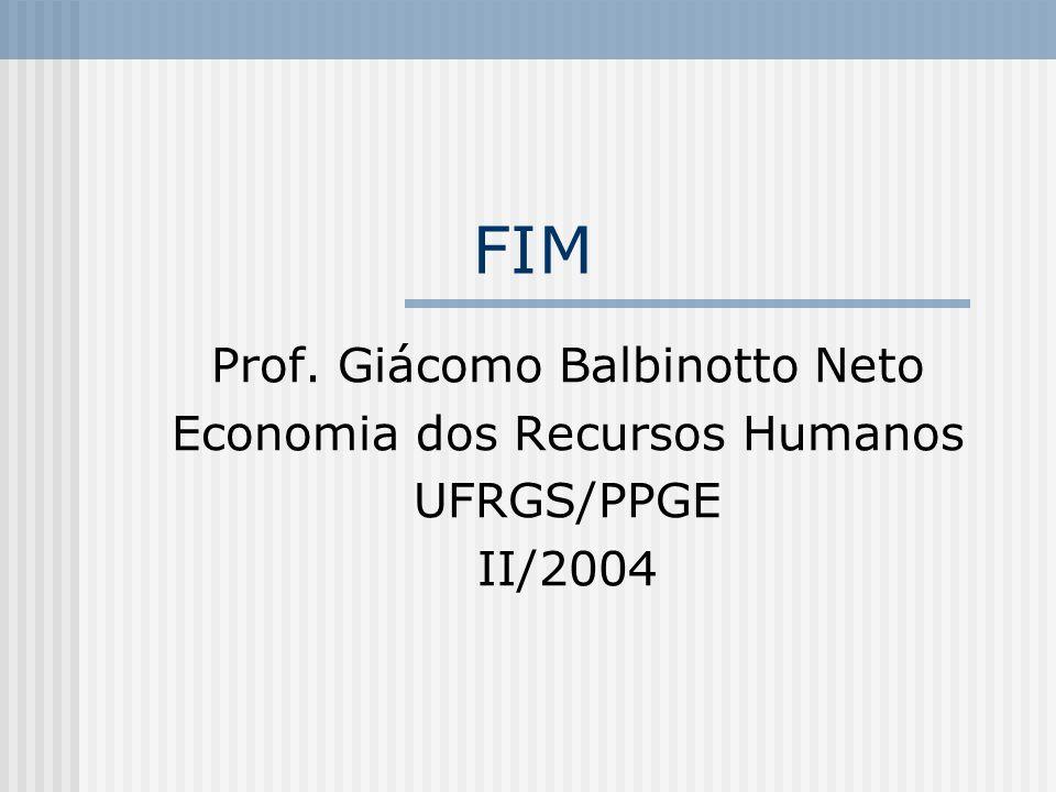 FIM Prof. Giácomo Balbinotto Neto Economia dos Recursos Humanos UFRGS/PPGE II/2004