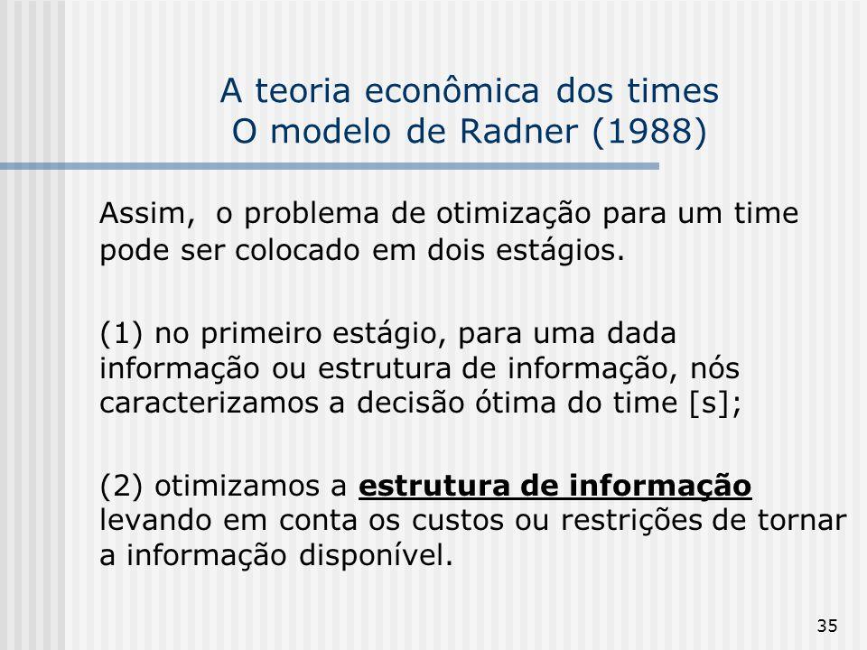 35 A teoria econômica dos times O modelo de Radner (1988) Assim, o problema de otimização para um time pode ser colocado em dois estágios. (1) no prim