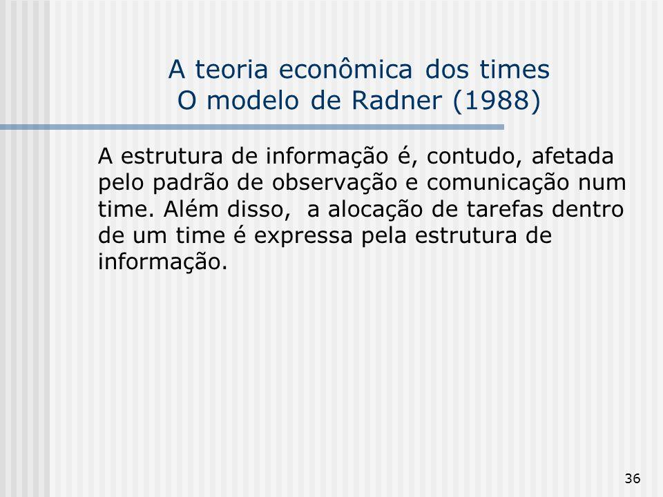 36 A teoria econômica dos times O modelo de Radner (1988) A estrutura de informação é, contudo, afetada pelo padrão de observação e comunicação num ti