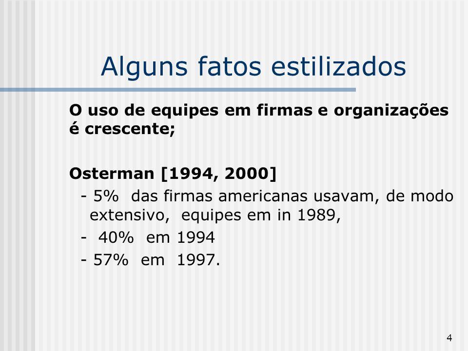 4 Alguns fatos estilizados O uso de equipes em firmas e organizações é crescente; Osterman [1994, 2000] - 5% das firmas americanas usavam, de modo extensivo, equipes em in 1989, - 40% em 1994 - 57% em 1997.