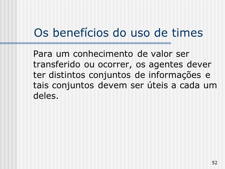 52 Os benefícios do uso de times Para um conhecimento de valor ser transferido ou ocorrer, os agentes dever ter distintos conjuntos de informações e t