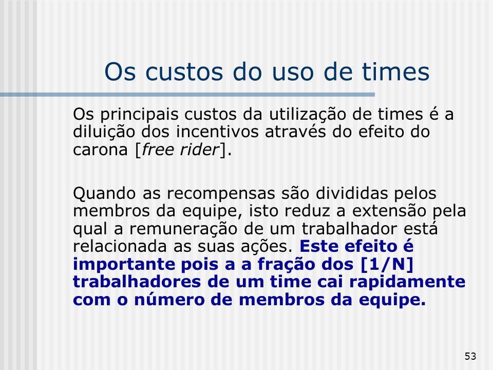 53 Os custos do uso de times Os principais custos da utilização de times é a diluição dos incentivos através do efeito do carona [free rider]. Quando