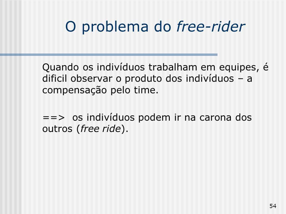54 O problema do free-rider Quando os indivíduos trabalham em equipes, é dificil observar o produto dos indivíduos – a compensação pelo time. ==> os i