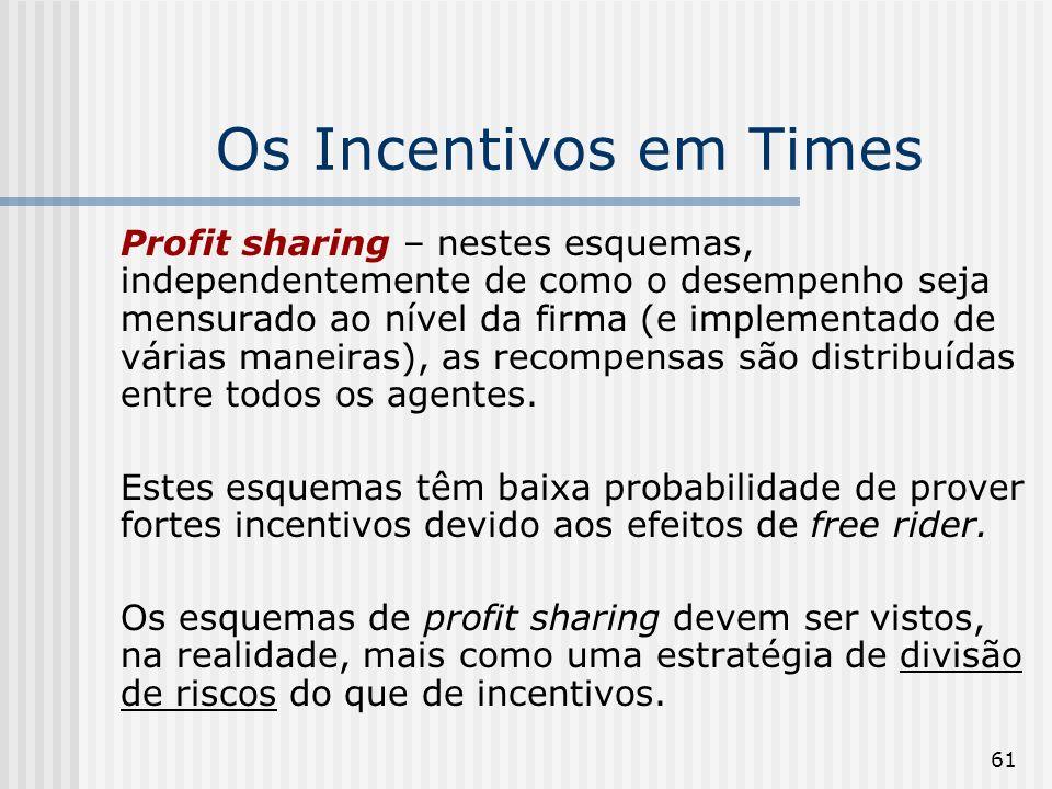 61 Os Incentivos em Times Profit sharing – nestes esquemas, independentemente de como o desempenho seja mensurado ao nível da firma (e implementado de várias maneiras), as recompensas são distribuídas entre todos os agentes.