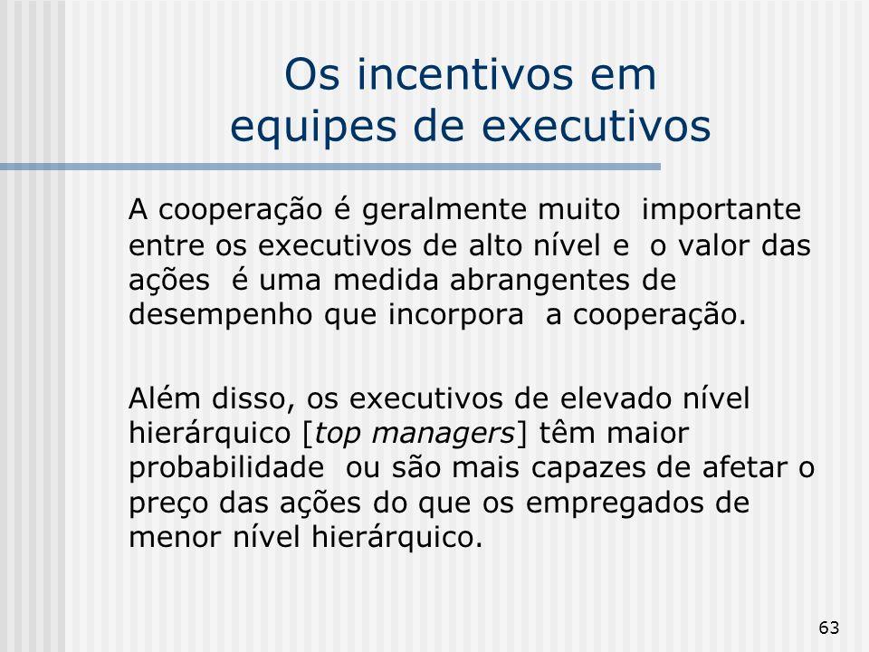 63 Os incentivos em equipes de executivos A cooperação é geralmente muito importante entre os executivos de alto nível e o valor das ações é uma medida abrangentes de desempenho que incorpora a cooperação.
