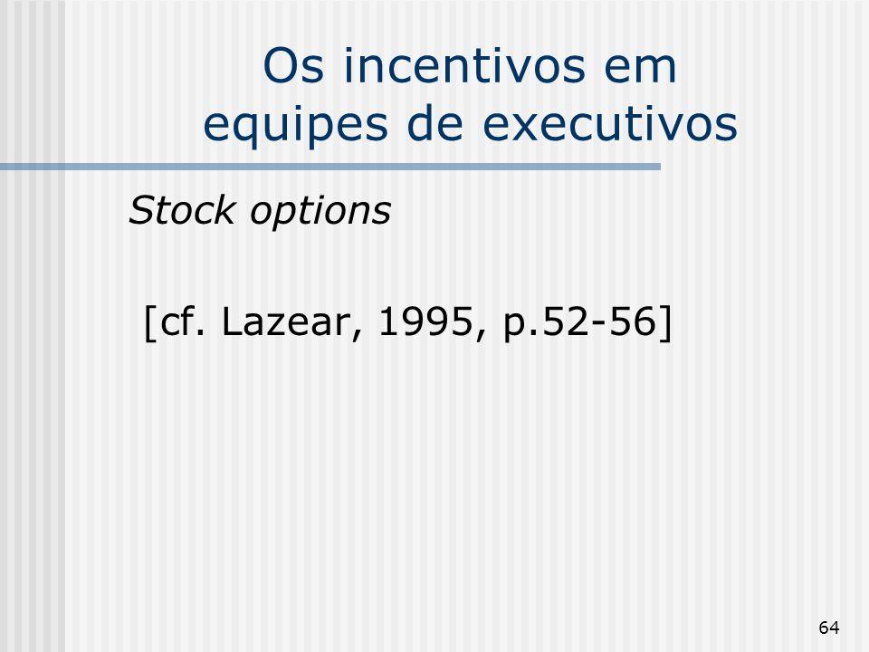 64 Os incentivos em equipes de executivos Stock options [cf. Lazear, 1995, p.52-56]