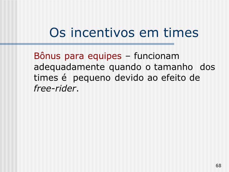 68 Os incentivos em times Bônus para equipes – funcionam adequadamente quando o tamanho dos times é pequeno devido ao efeito de free-rider.