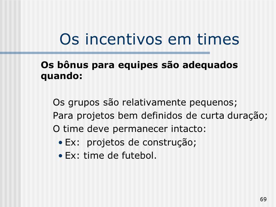 69 Os incentivos em times Os bônus para equipes são adequados quando: Os grupos são relativamente pequenos; Para projetos bem definidos de curta duração; O time deve permanecer intacto: Ex: projetos de construção; Ex: time de futebol.