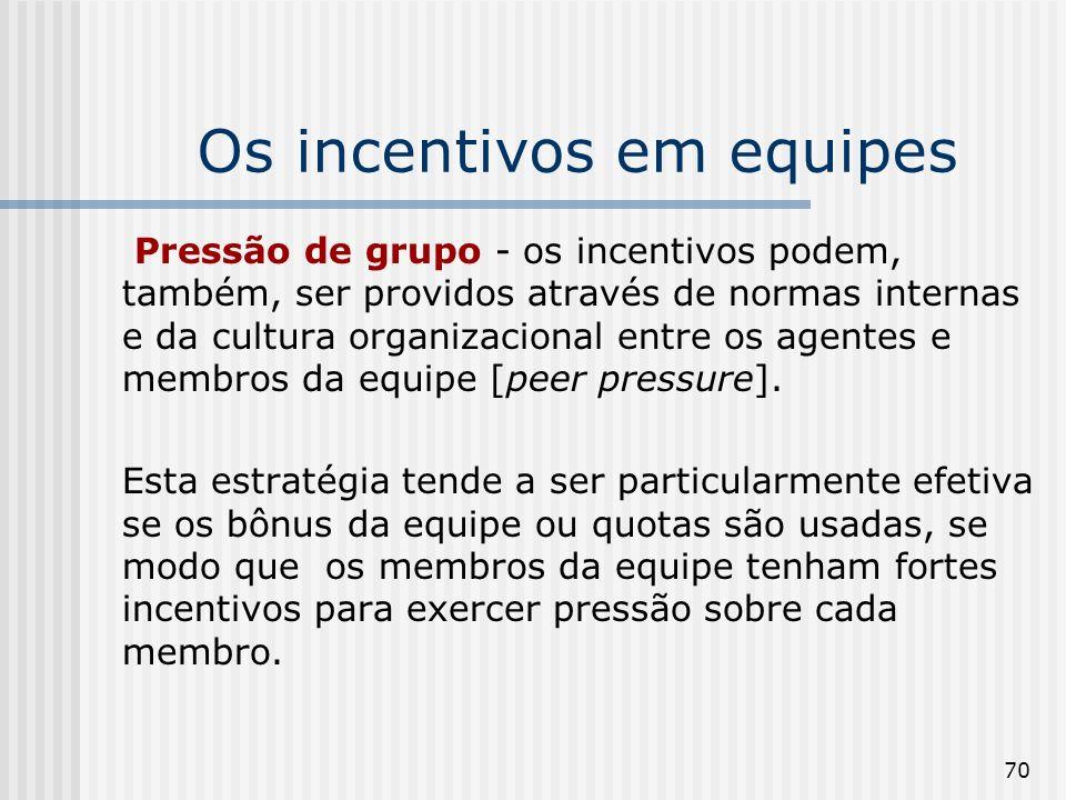 70 Os incentivos em equipes Pressão de grupo - os incentivos podem, também, ser providos através de normas internas e da cultura organizacional entre os agentes e membros da equipe [peer pressure].