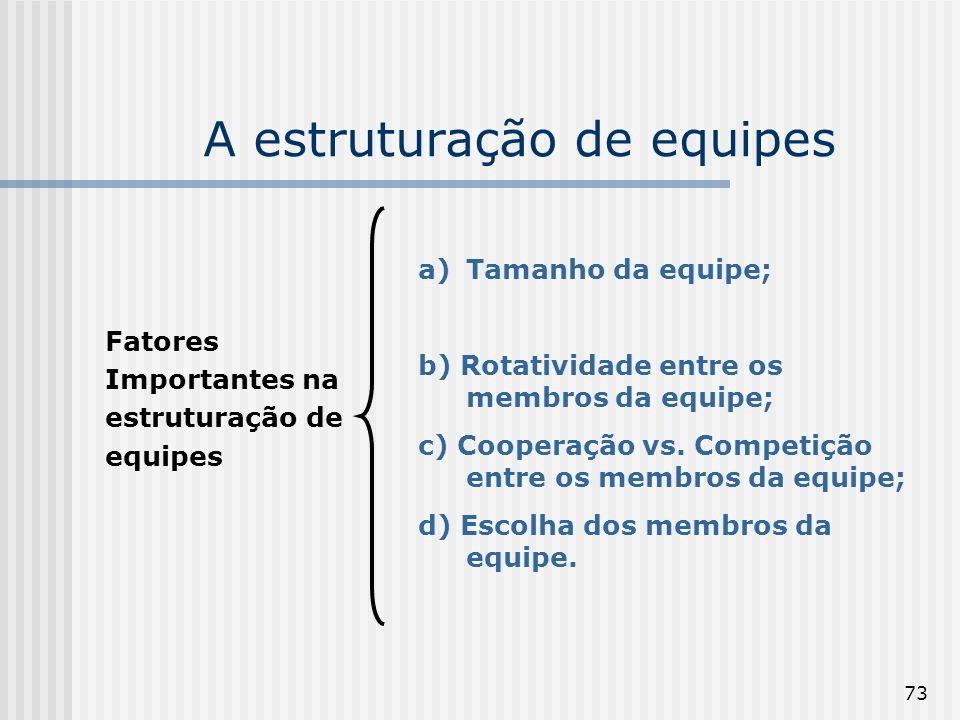 73 A estruturação de equipes Fatores Importantes na estruturação de equipes a)Tamanho da equipe; b) Rotatividade entre os membros da equipe; c) Cooperação vs.
